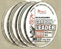 Scaffold Carbon Leader 25 m